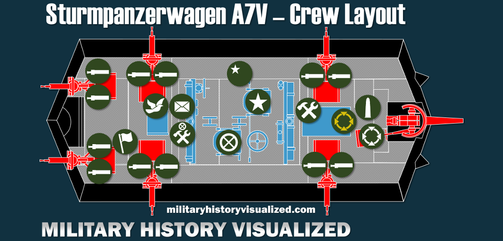 The First German Tank – The A7V Sturmpanzerwagen