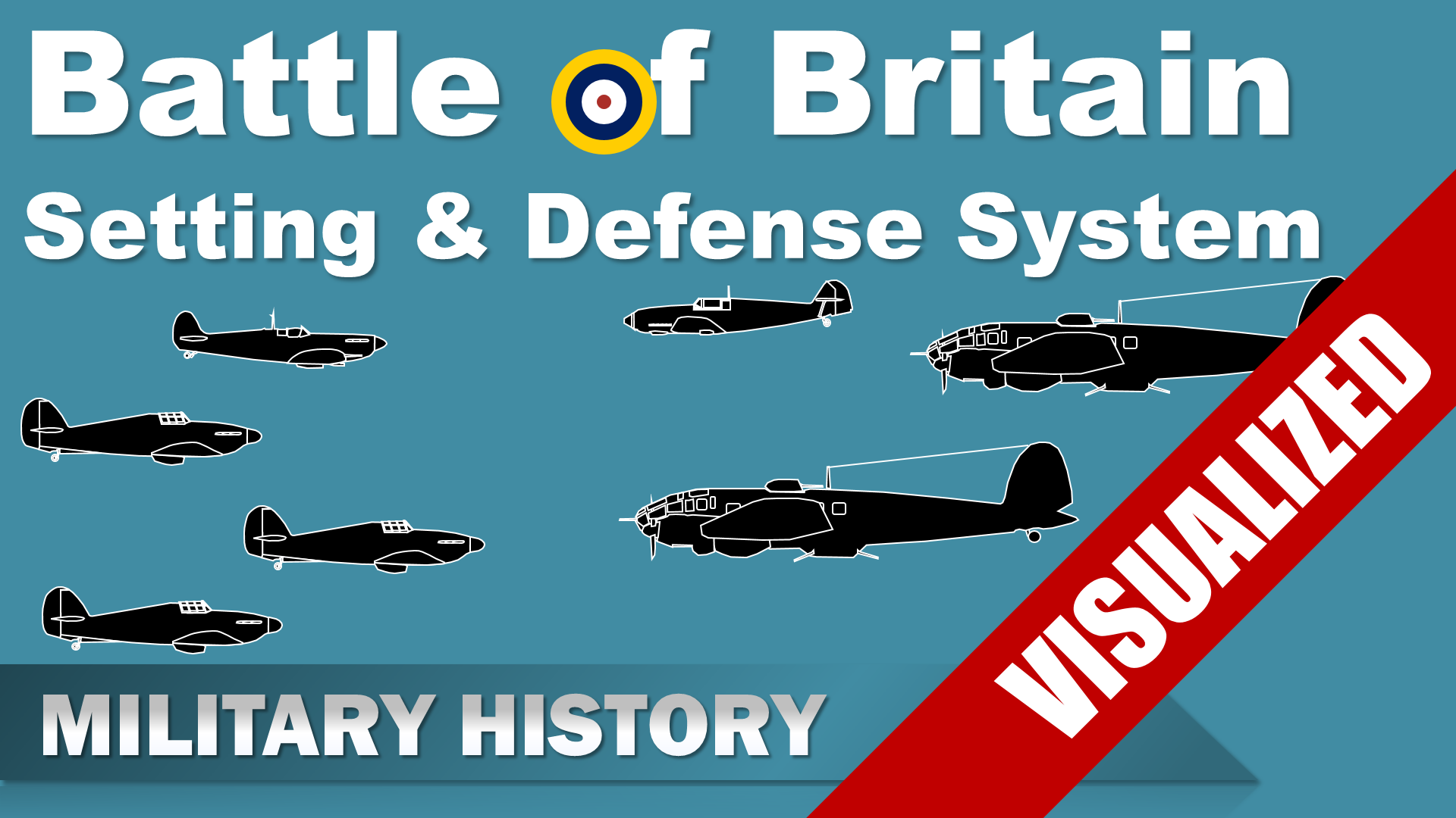 Battle Of Britain – Setting and the British Defense Organization