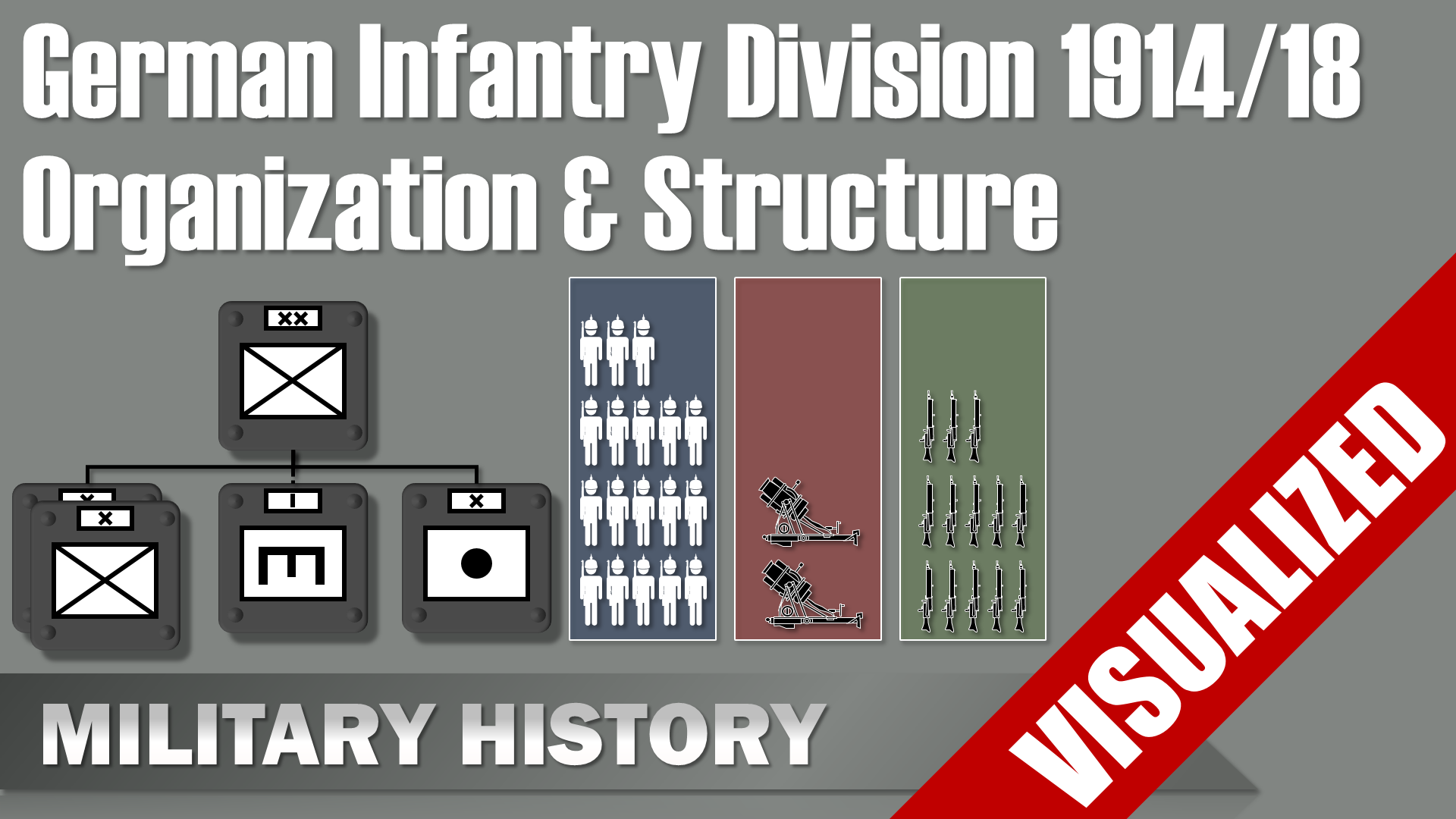 German Infantry Division 1914 1918 Organization Structure Visualization