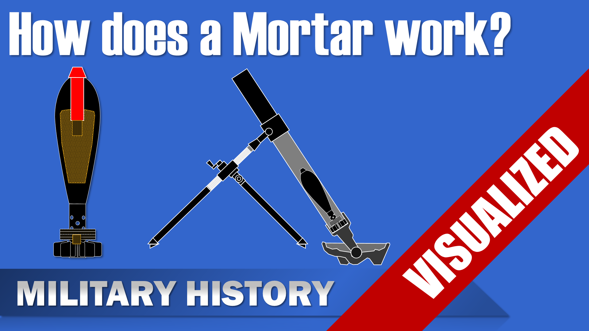 How Does A Mortar Work Basic Principles Military History Visualized
