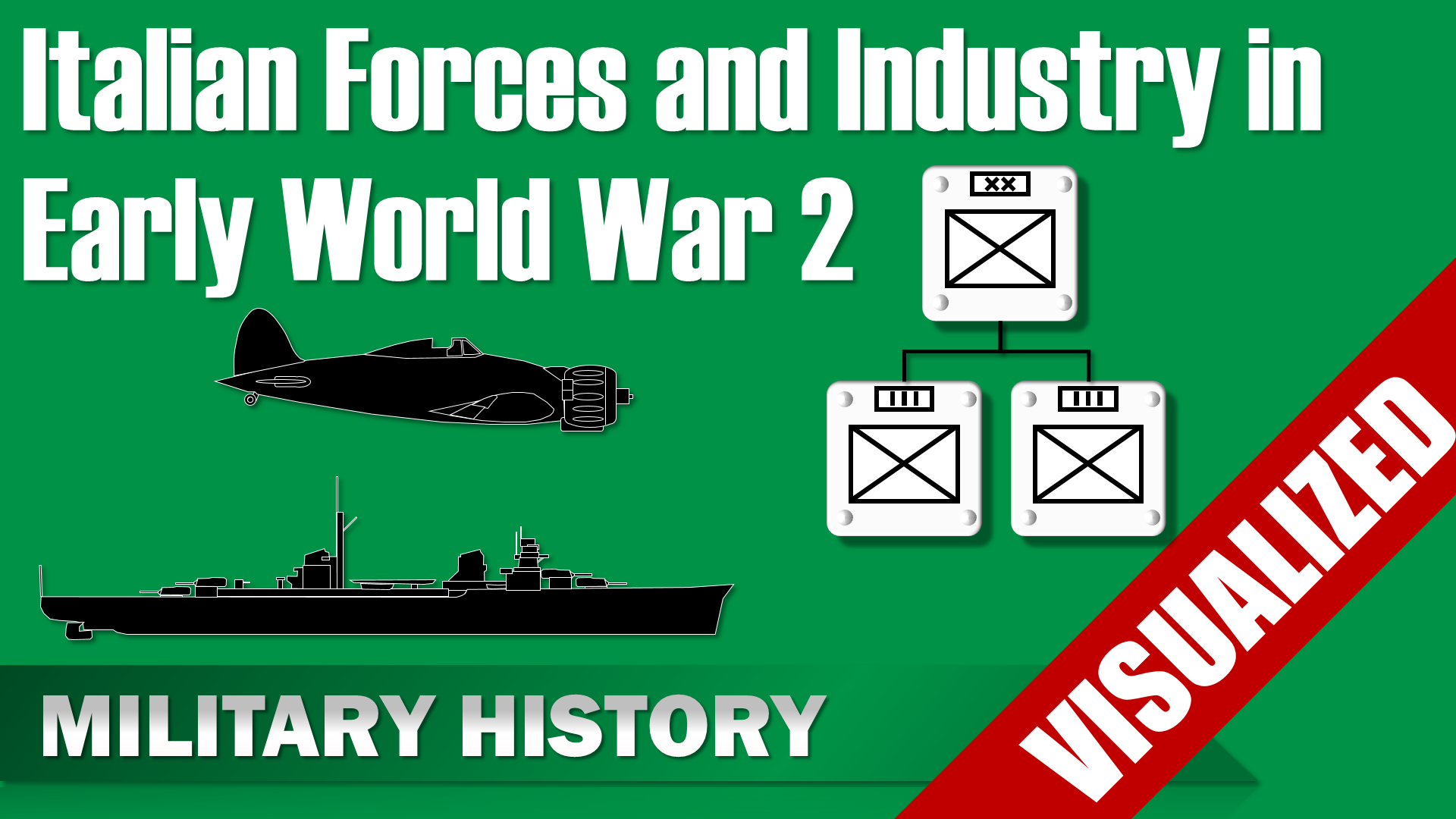 Italian Forces and Industry in Early World War 2 (1939-1940)