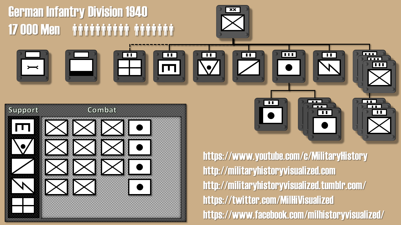 german_infantry_division_1940_hoi4