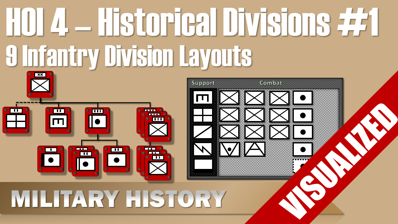 HOI 4 – Historical Infantry Division Layouts – Early War #Hearts of Iron