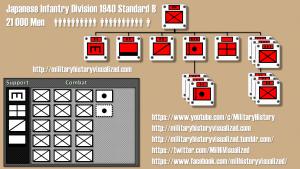 japanese_infantry_division_1940_standard_b_hoi4