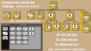 romanian_infantry_division_1941_hoi4