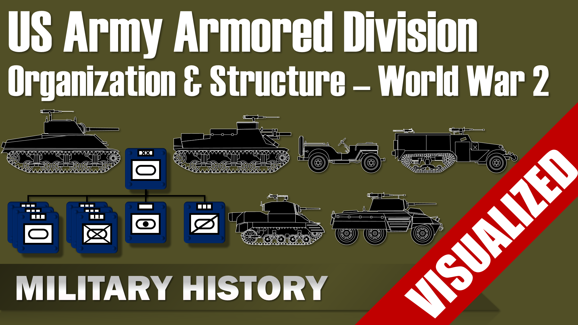 US Army Armored Division – Organization & Structure – World War 2 #Visualization