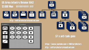 us_army_infantry_division_1943