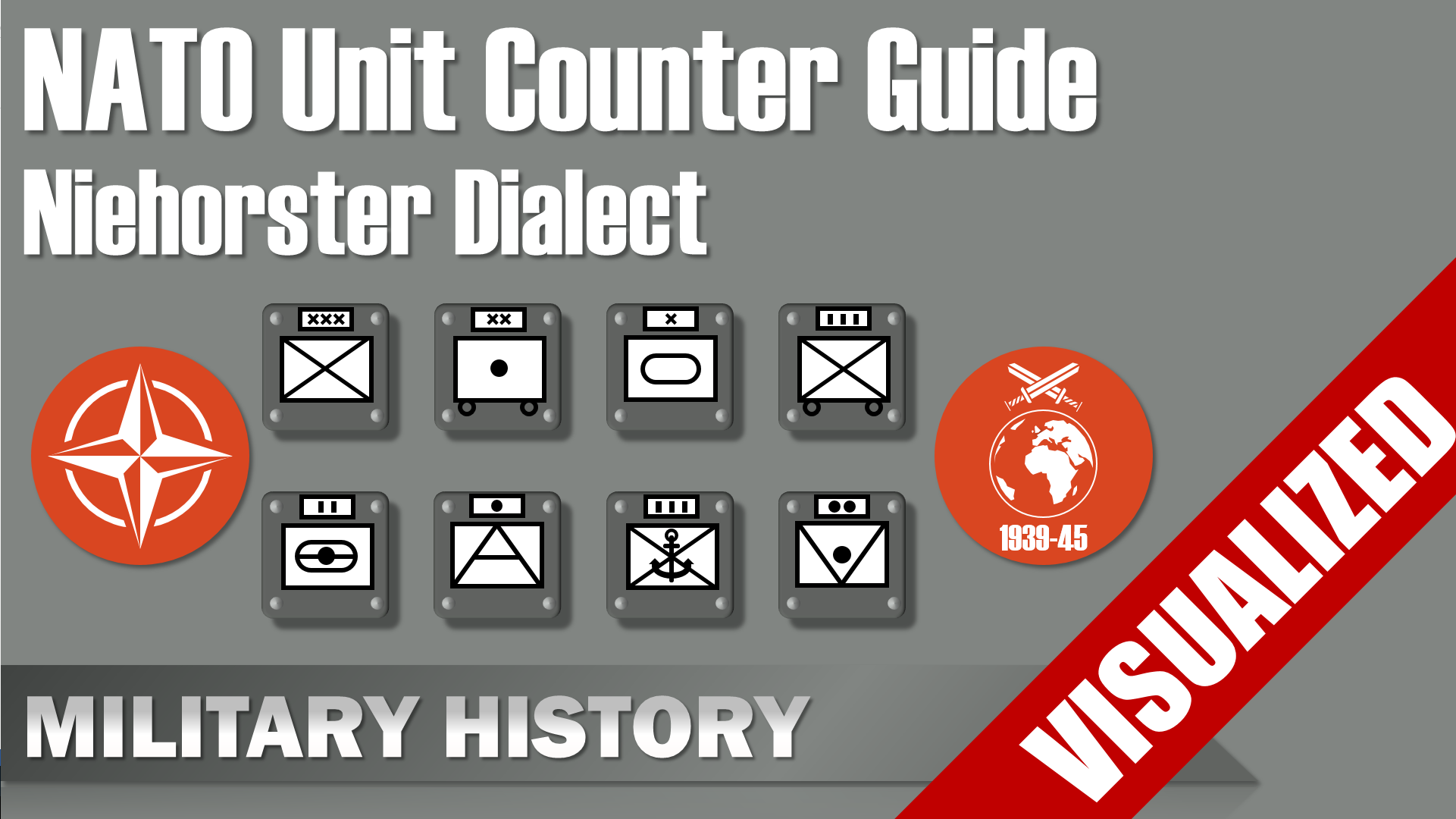 NATO Unit Counter Guide Niehorster Dialect