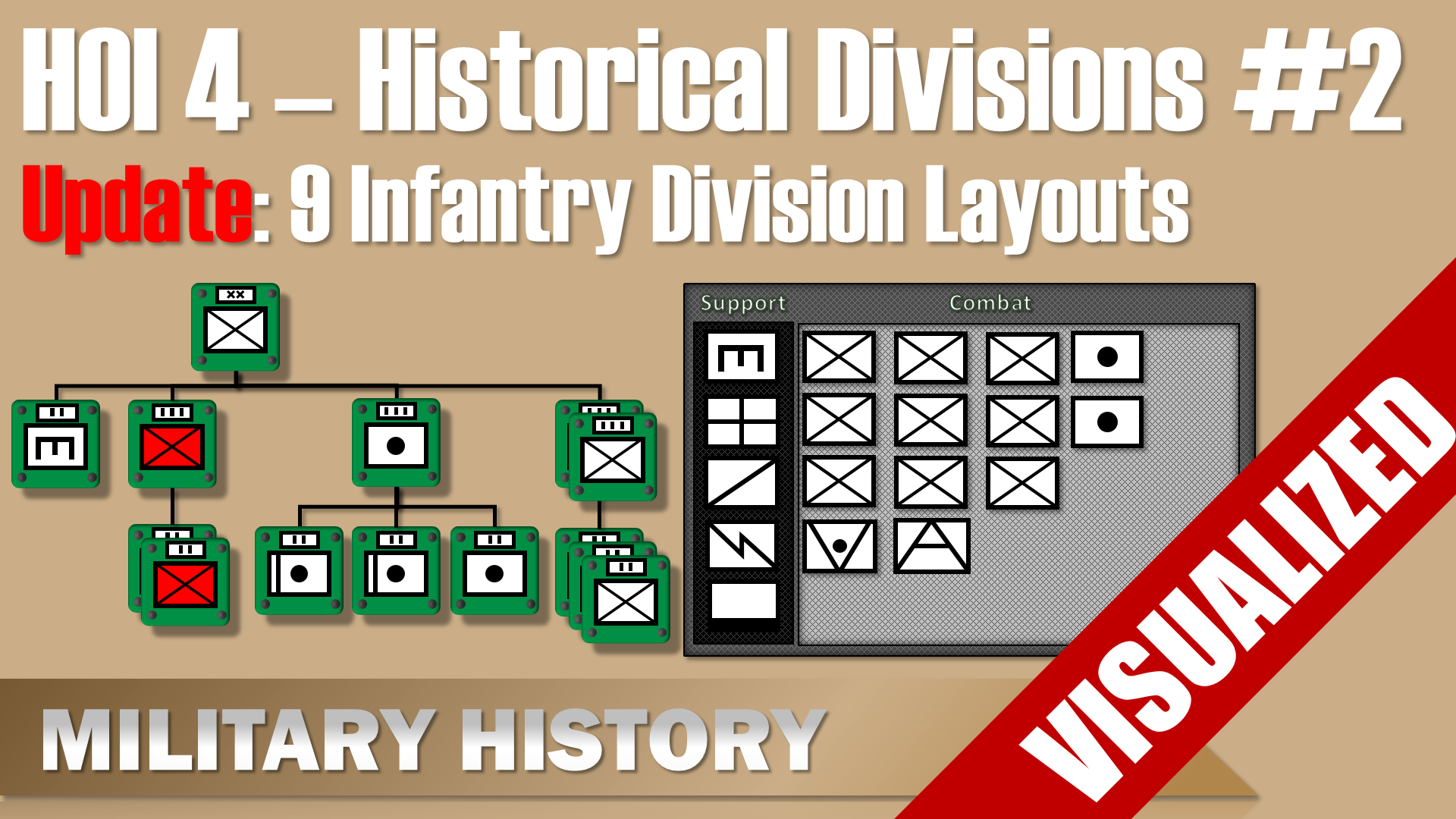 Update: HOI 4 – Historical Infantry Division Layouts – Early War #Hearts of Iron