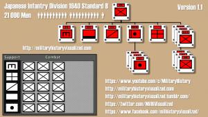 japanese_infantry_division_1940_standard_b_hoi4_v1_1