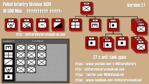 polish_infantry_divsion_1939_hoi4_v1_1