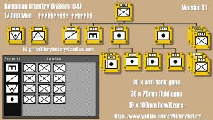 romanian_infantry_division_1941_hoi4_v1_1