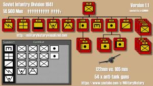 soviet_infantry_division_1941_hoi4_v1_1