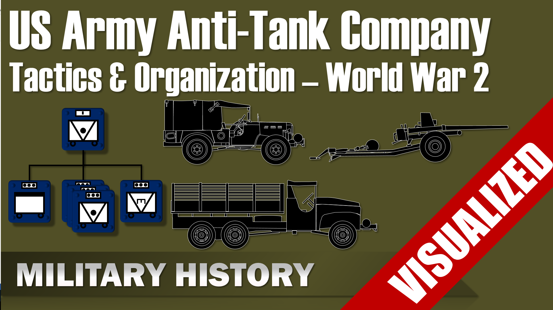 [US Army] Anti-Tank Company – Tactics & Organization – World War 2