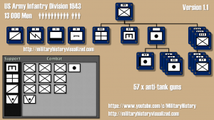us_army_infantry_division_1943_v1_1