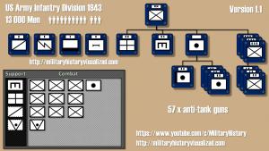 us_army_infantry_division_1943_v1_1