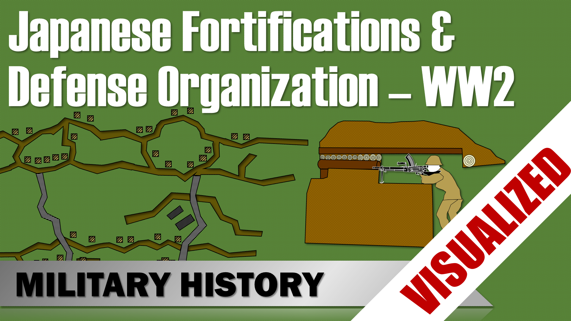 Japanese Fortifications and Defense Organization in World War 2