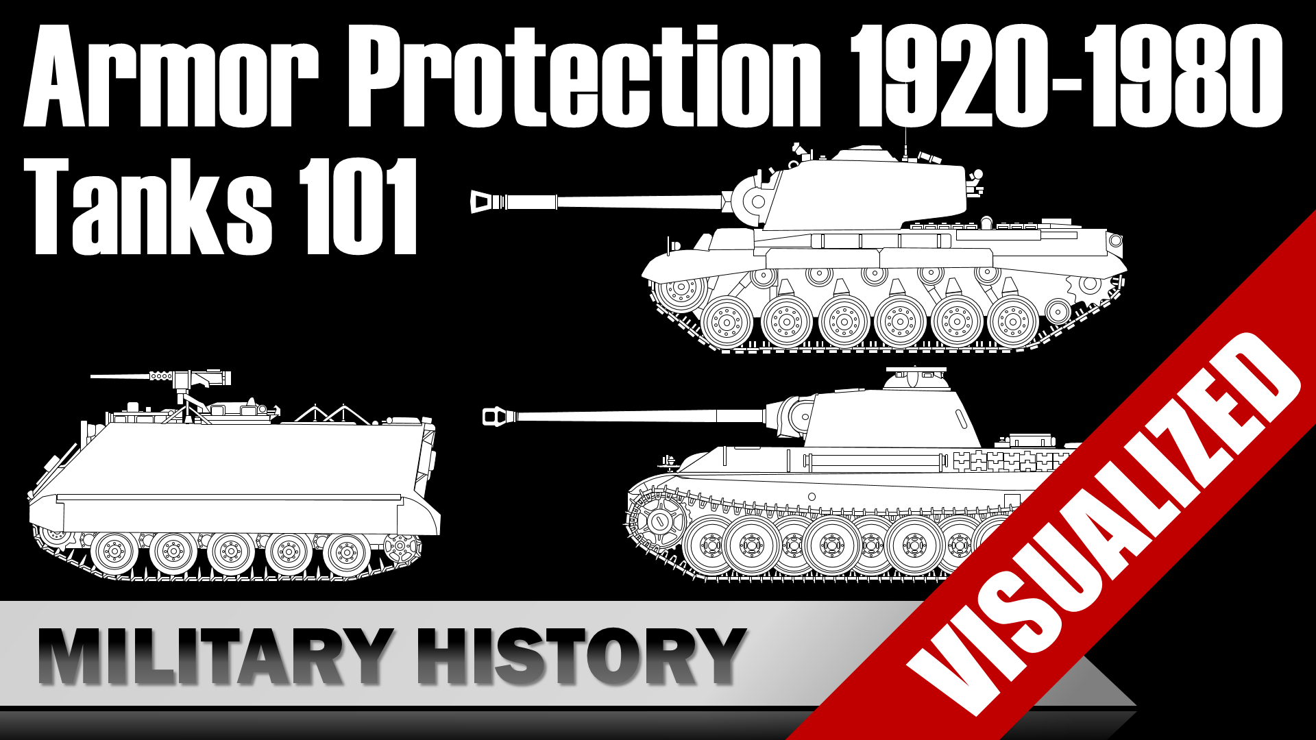 [Tanks 101] Armor Protection 1920-1980 – Features and Characteristics